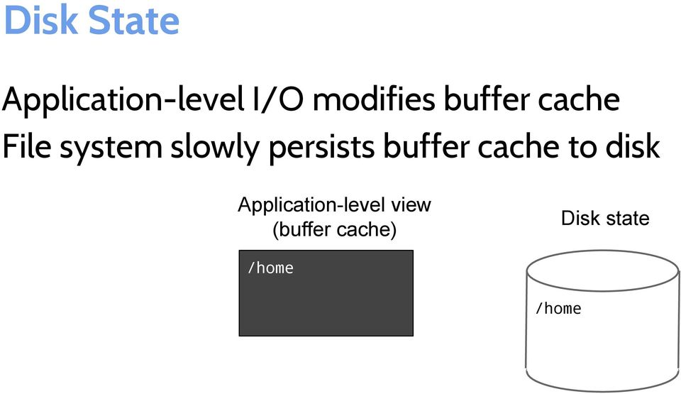 persists buffer cache to disk