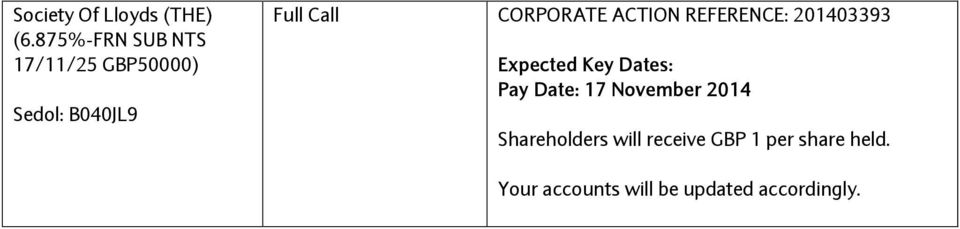 CORPORATE ACTION REFERENCE: 201403393 Expected Key Dates: Pay