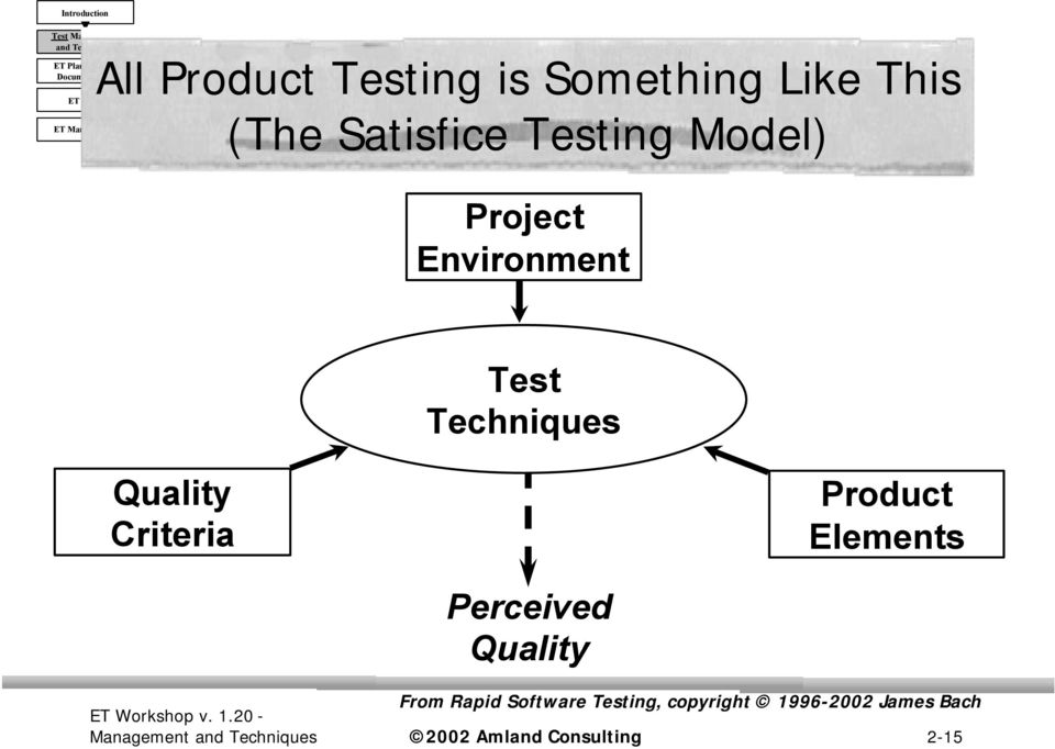 Criteria Product Elements Perceived Quality From Rapid Software