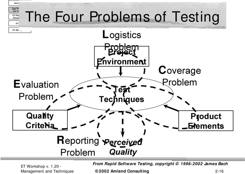Reporting Problem Perceived Quality Product Elements From Rapid