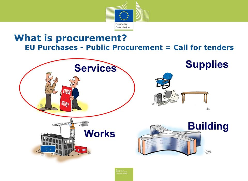 Procurement = Call for