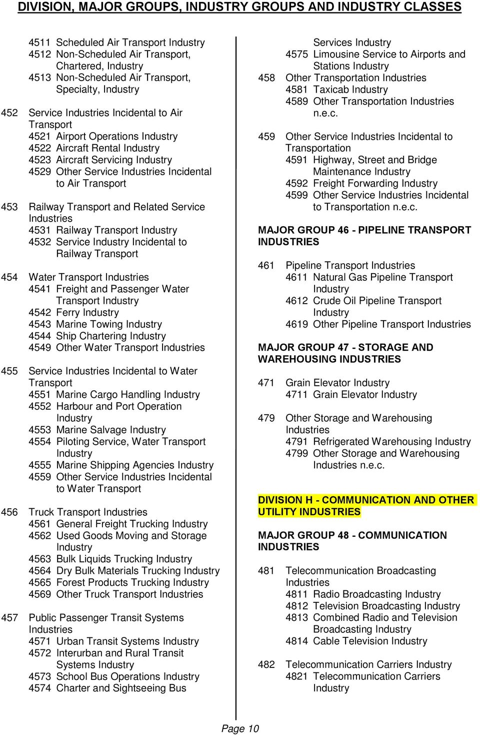 Transport 4541 Freight and Passenger Water Transport 4542 Ferry 4543 Marine Towing 4544 Ship Chartering 4549 Other Water Transport 455 Service Incidental to Water Transport 4551 Marine Cargo Handling