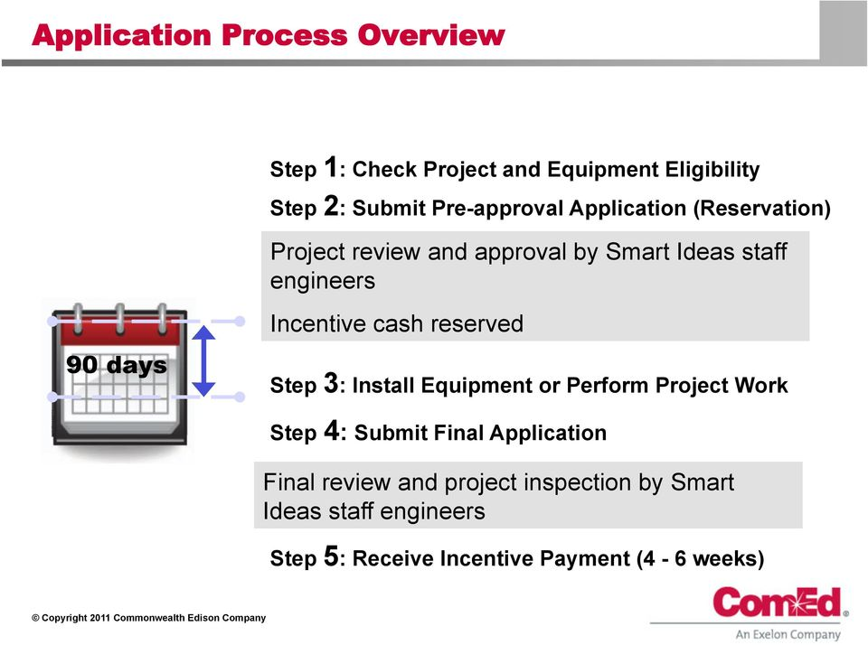 Incentive cash reserved Step 3: Install Equipment or Perform Project Work Step 4: Submit Final