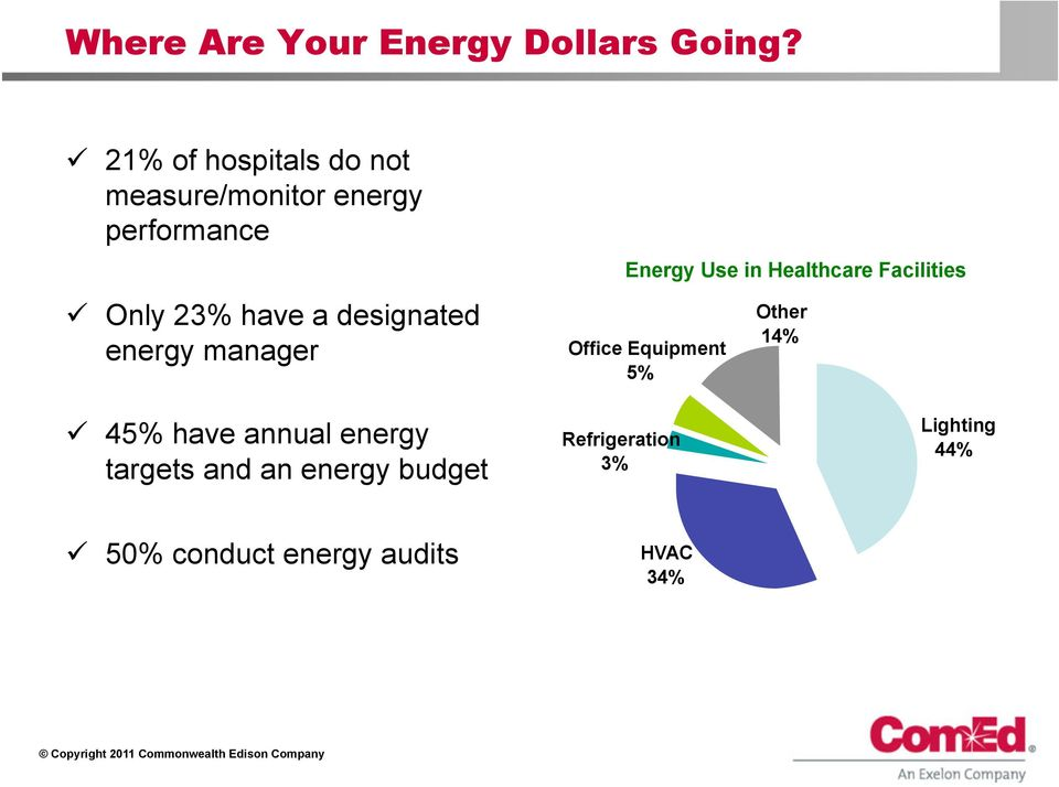 designated energy manager Energy Use in Healthcare Facilities Office Equipment