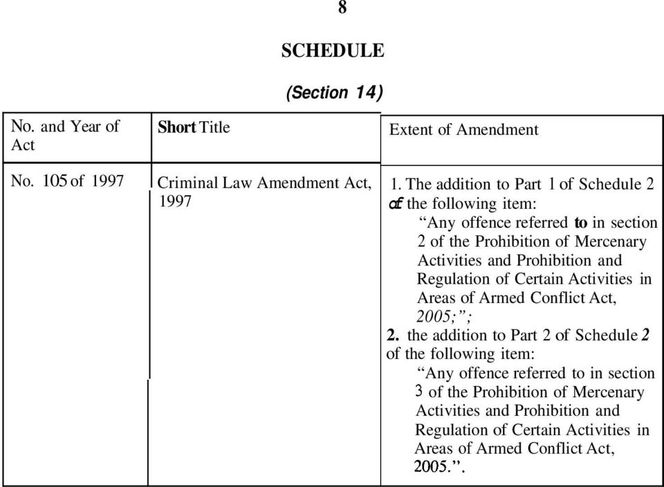 Prohibition and Regulation of Certain Activities in Areas of Armed Conflict Act, 2005; ; 2.