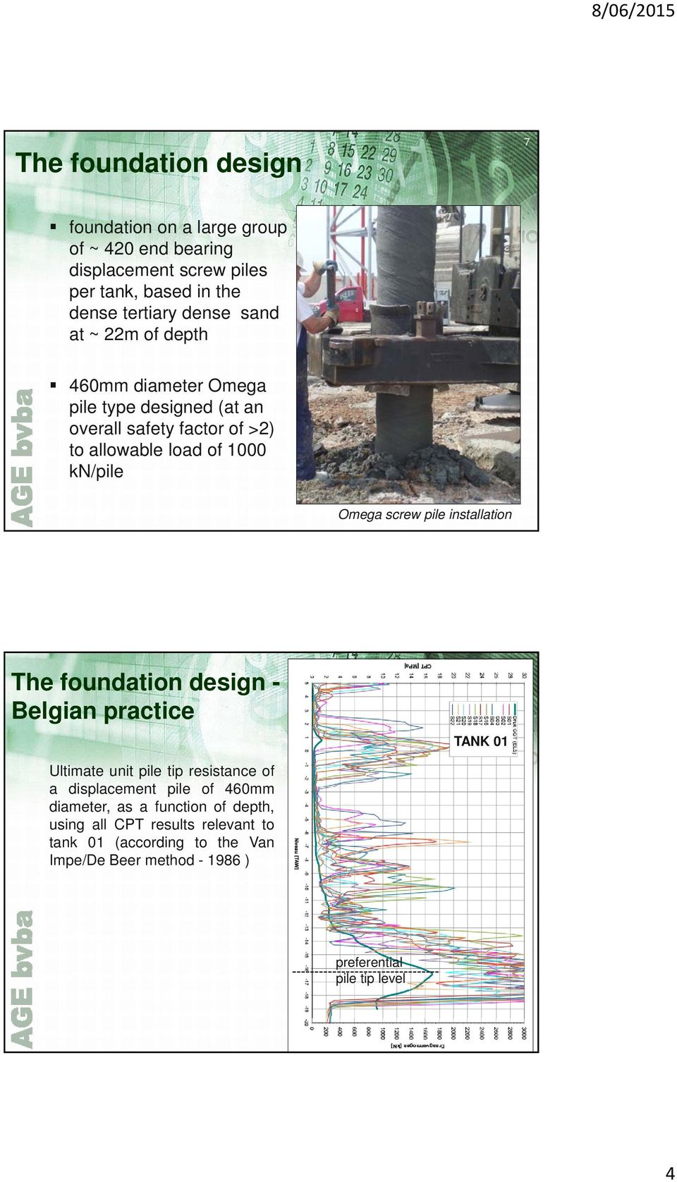 pile installation The foundation design - Belgian practice Ultimate unit pile tip resistance of a displacement pile of 460mm diameter, as a