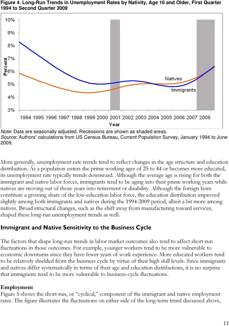 More generally, unemployment-rate trends tend to reflect changes in the age structure and education distribution.
