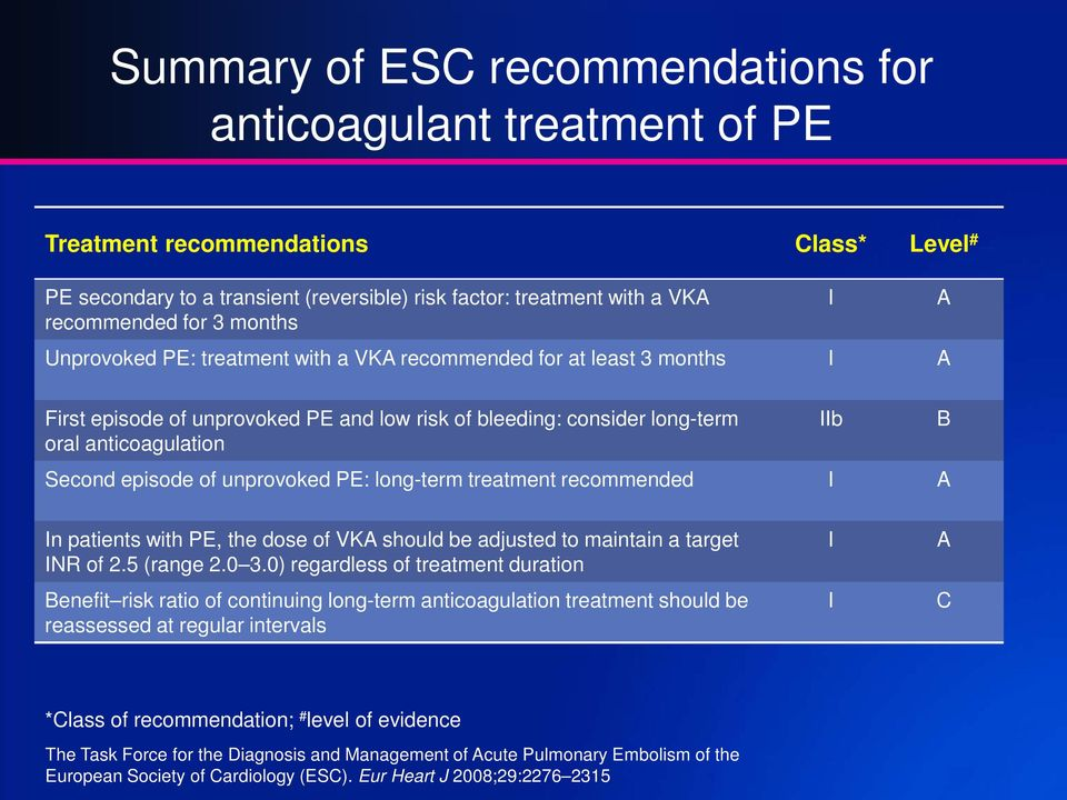 unprovoked PE: long-term treatment recommended I A IIb B In patients with PE, the dose of VKA should be adjusted to maintain a target INR of 2.5 (range 2.0 3.