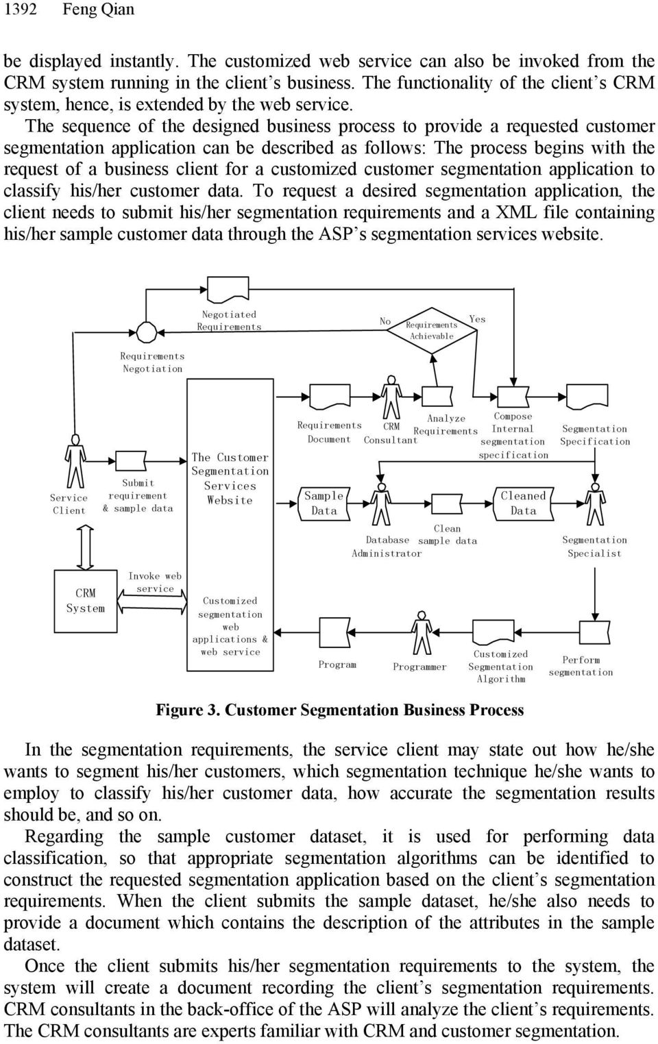 The sequence of the designed business process to provide a requested customer segmentation application can be described as follows: The process begins with the request of a business client for a