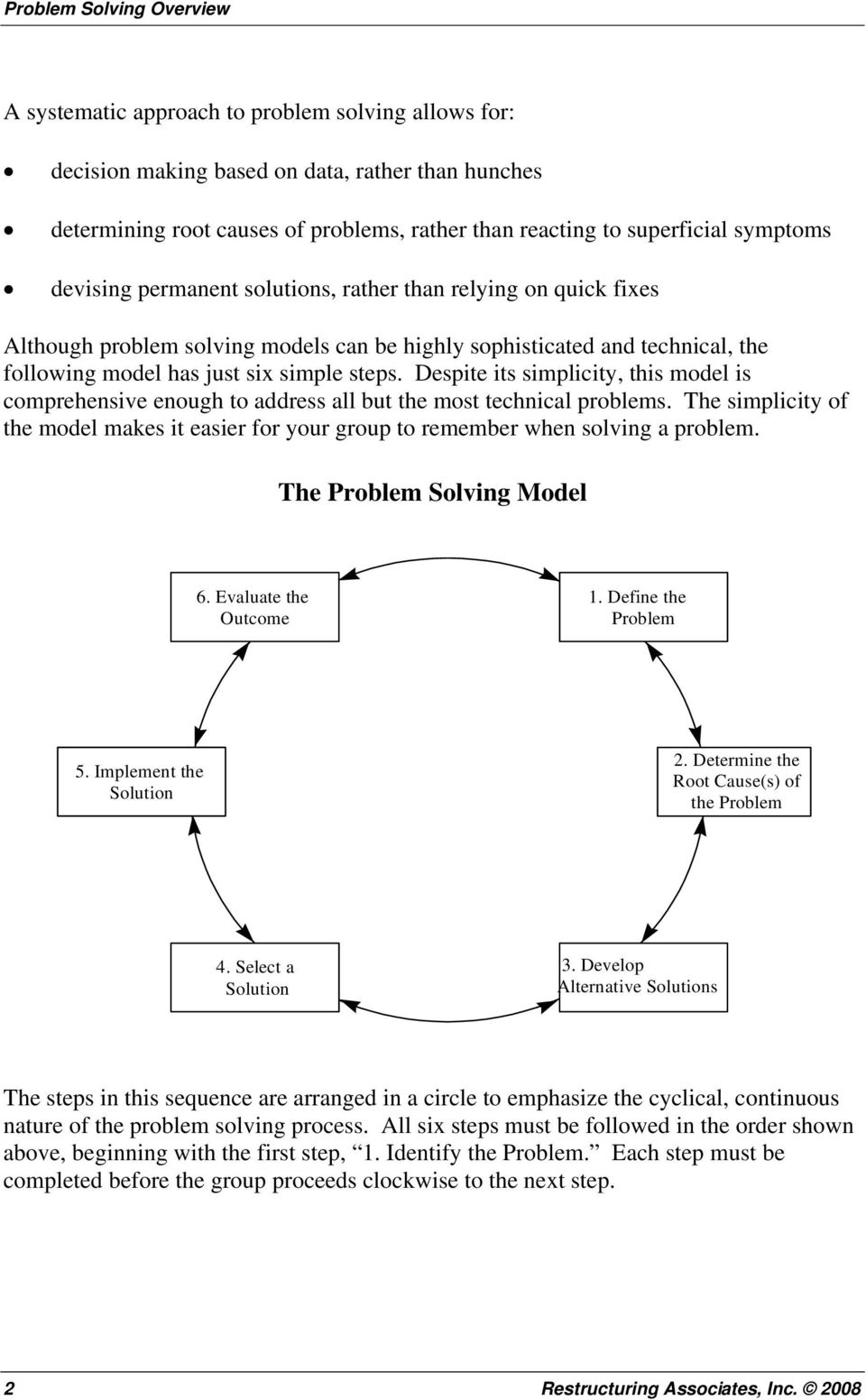 Despite its simplicity, this model is comprehensive enough to address all but the most technical problems.