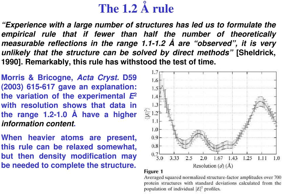 in the range 1.1-1.2 Å are observed, it is very unlikely that the structure can be solved by direct methods [Sheldrick, 1990].