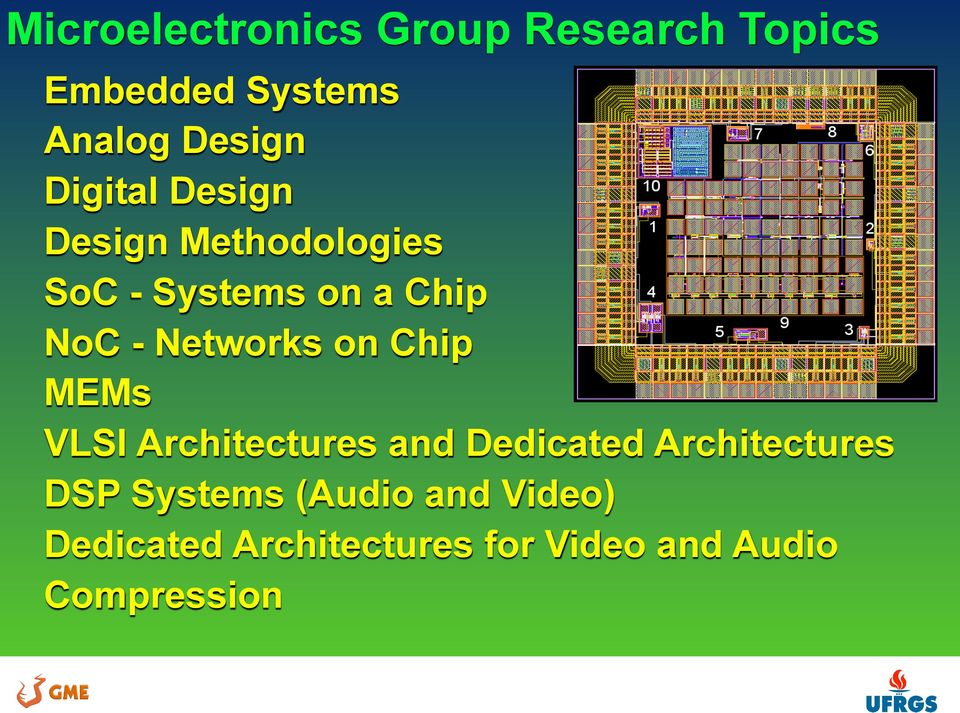 Networks on Chip MEMs VLSI Architectures and Dedicated Architectures DSP