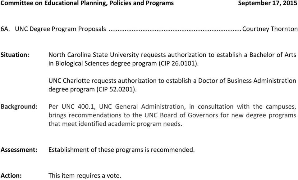UNC Charlotte requests authorization to establish a Doctor of Business Administration degree program (CIP 52.0201). Background: Per UNC 400.