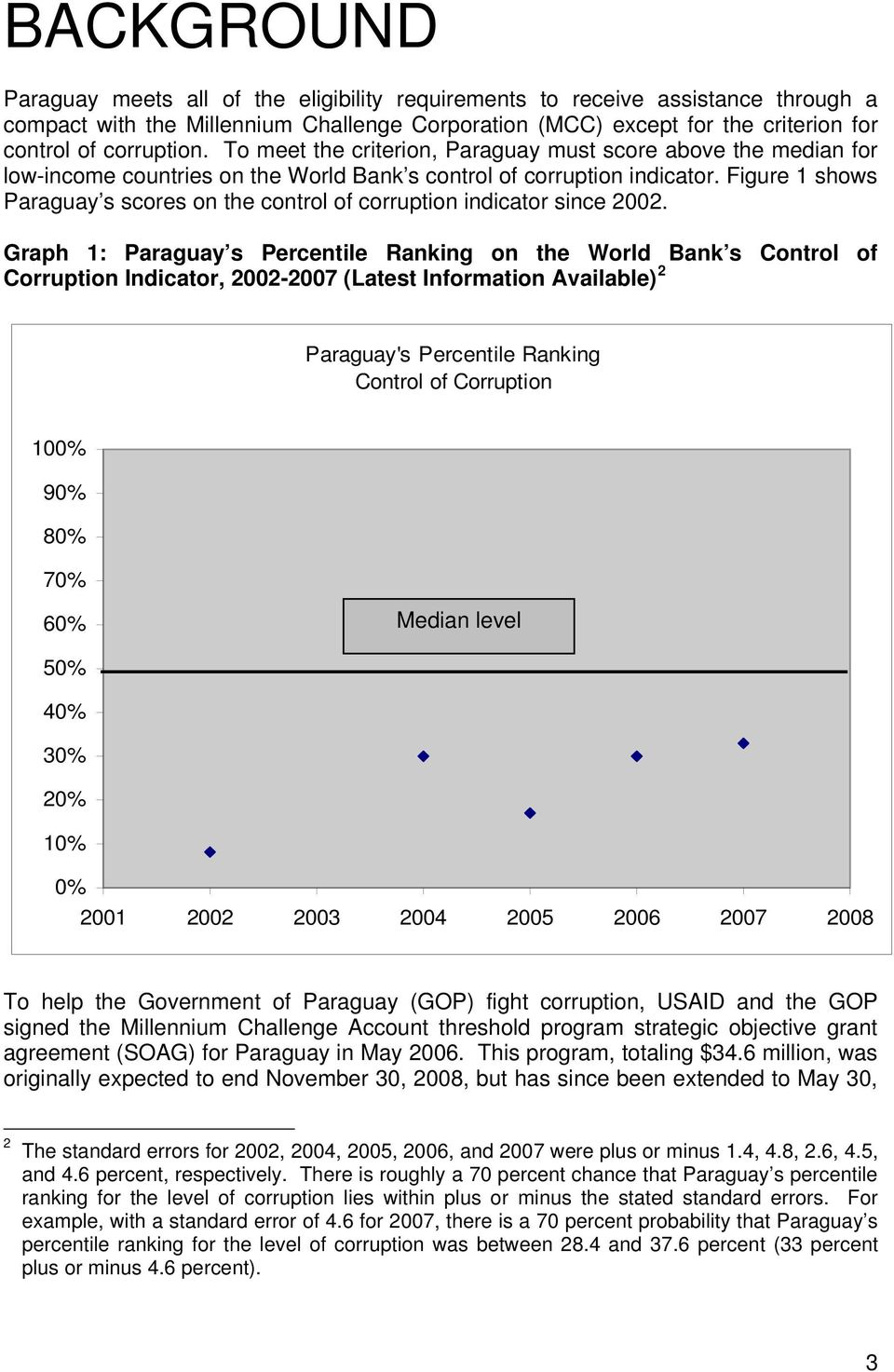 Figure 1 shows Paraguay s scores on the control of corruption indicator since 2002.