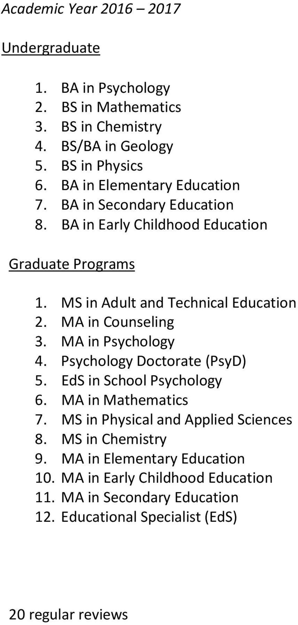 MA in Counseling 3. MA in Psychology 4. Psychology Doctorate (PsyD) 5. EdS in School Psychology 6. MA in Mathematics 7.