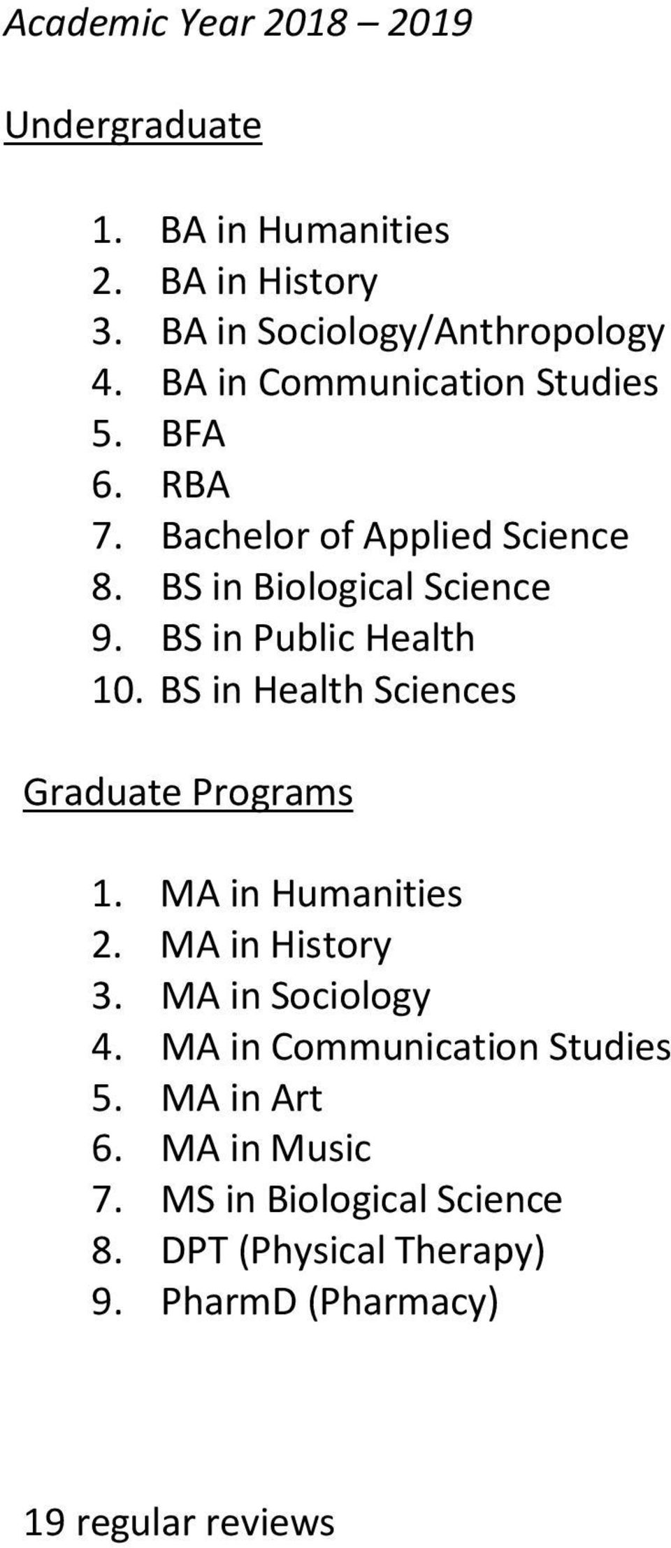 BS in Public Health 10. BS in Health Sciences 1. MA in Humanities 2. MA in History 3. MA in Sociology 4.