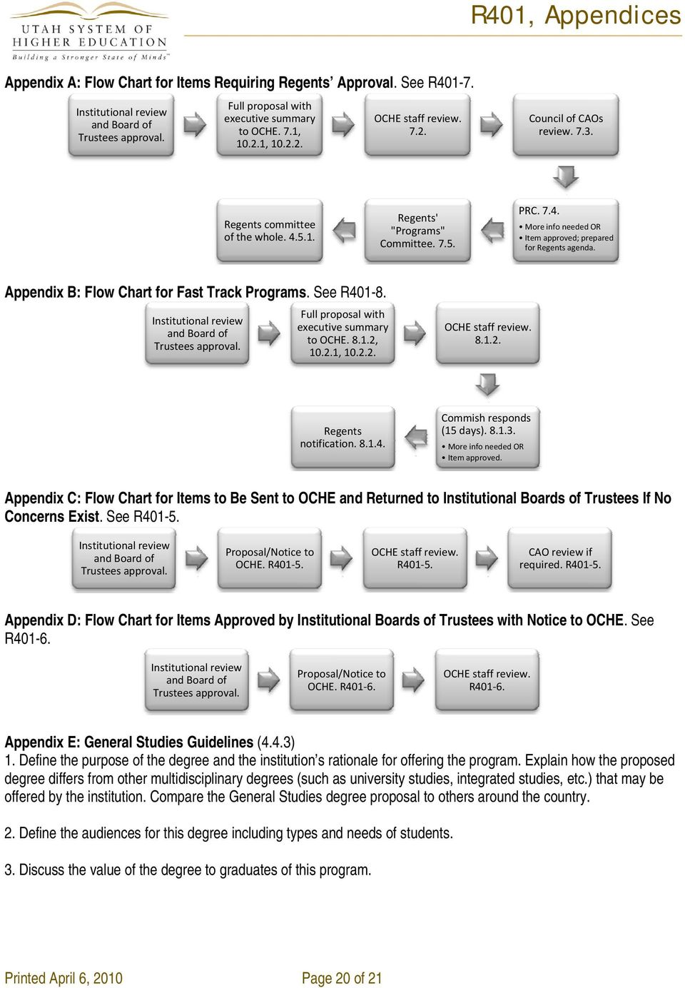 Appendix B: Flow Chart for Fast Track Programs. See R401-8. Institutional review and Board of Trustees approval. Full proposal with executive summary to OCHE. 8.1.2, 10.2.1, 10.2.2. OCHE staff review.