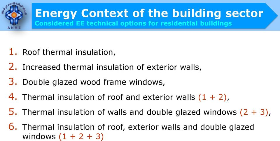 Double glazed wood frame windows, 4. Thermal insulation of roof and exterior walls (1 + 2), 5.