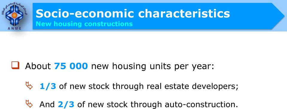 year: 1/3 of new stock through real estate