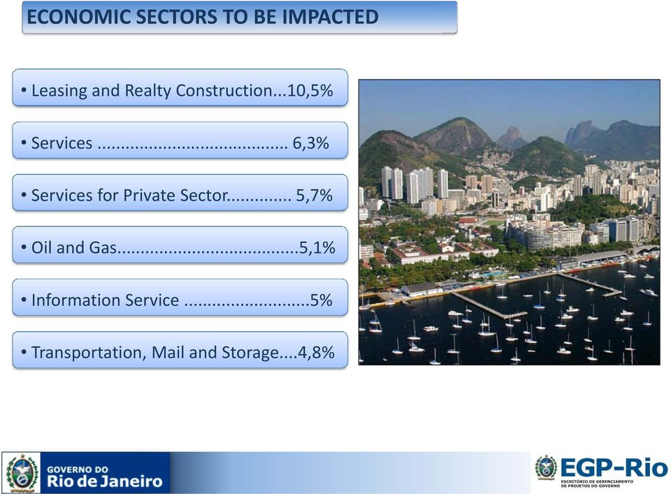 .. 6,3% Services for Private Sector.