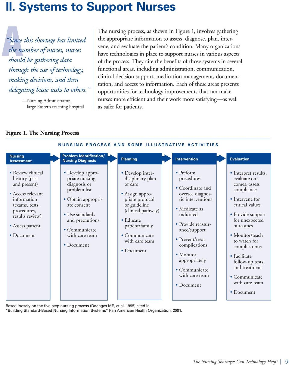 Nursing Administrator, large Eastern teaching hospital The nursing process, as shown in Figure 1, involves gathering the appropriate information to assess, diagnose, plan, intervene, and evaluate the