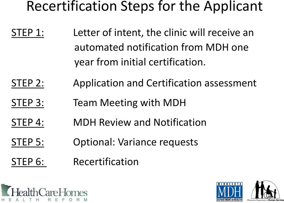 MDH one year from initial certification.