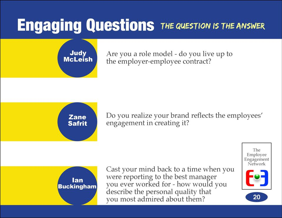 Zane Safrit Do you realize your brand reflects the employees engagement in creating it?