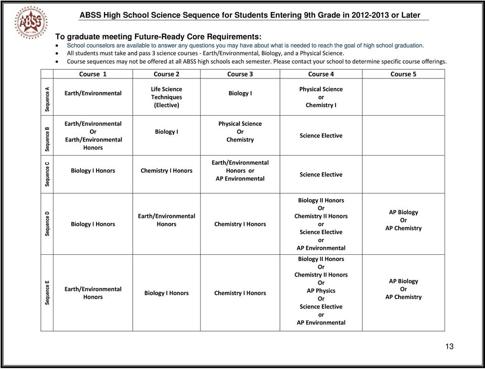 Course sequences may not be offered at all ABSS high schools each semester. Please contact your school to determine specific course offerings.