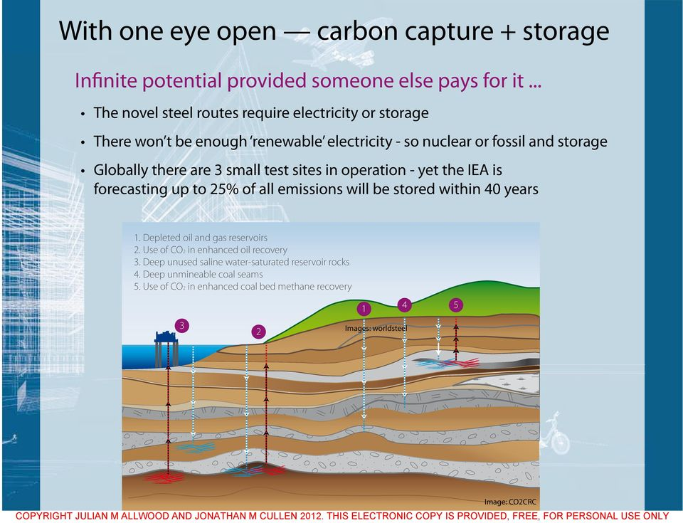 3 small test sites in operation - yet the IEA is forecasting up to 25% of all emissions will be stored within 4 years 1. Depleted oil and gas reservoirs 2.