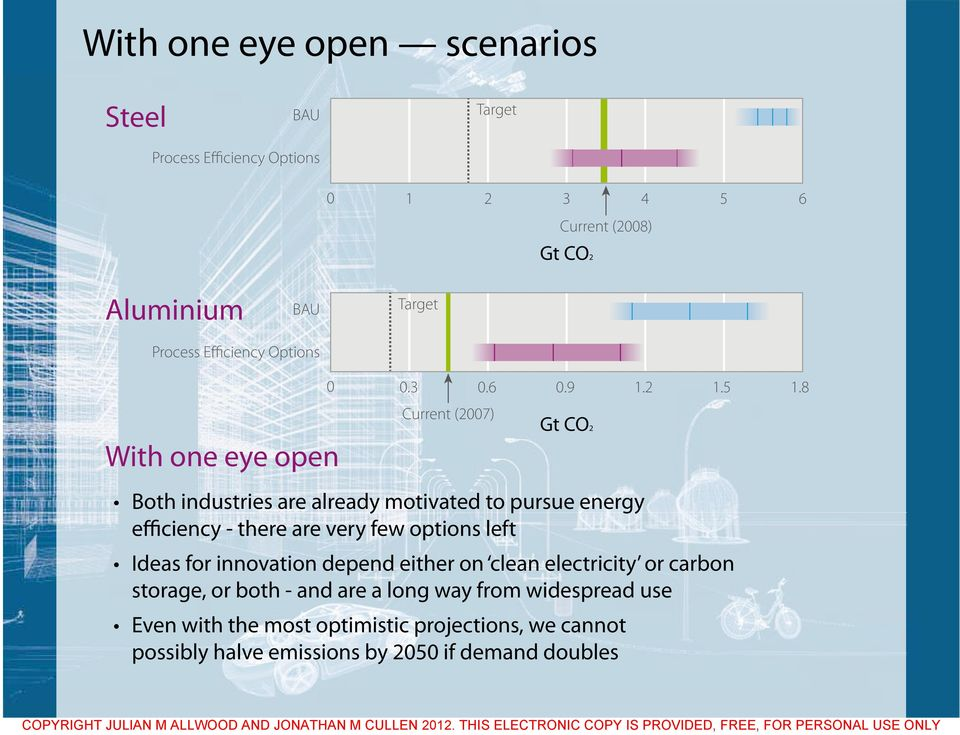 8 With one eye open Current (27) Gt CO2 Both industries are already motivated to pursue energy efficiency - there are very few