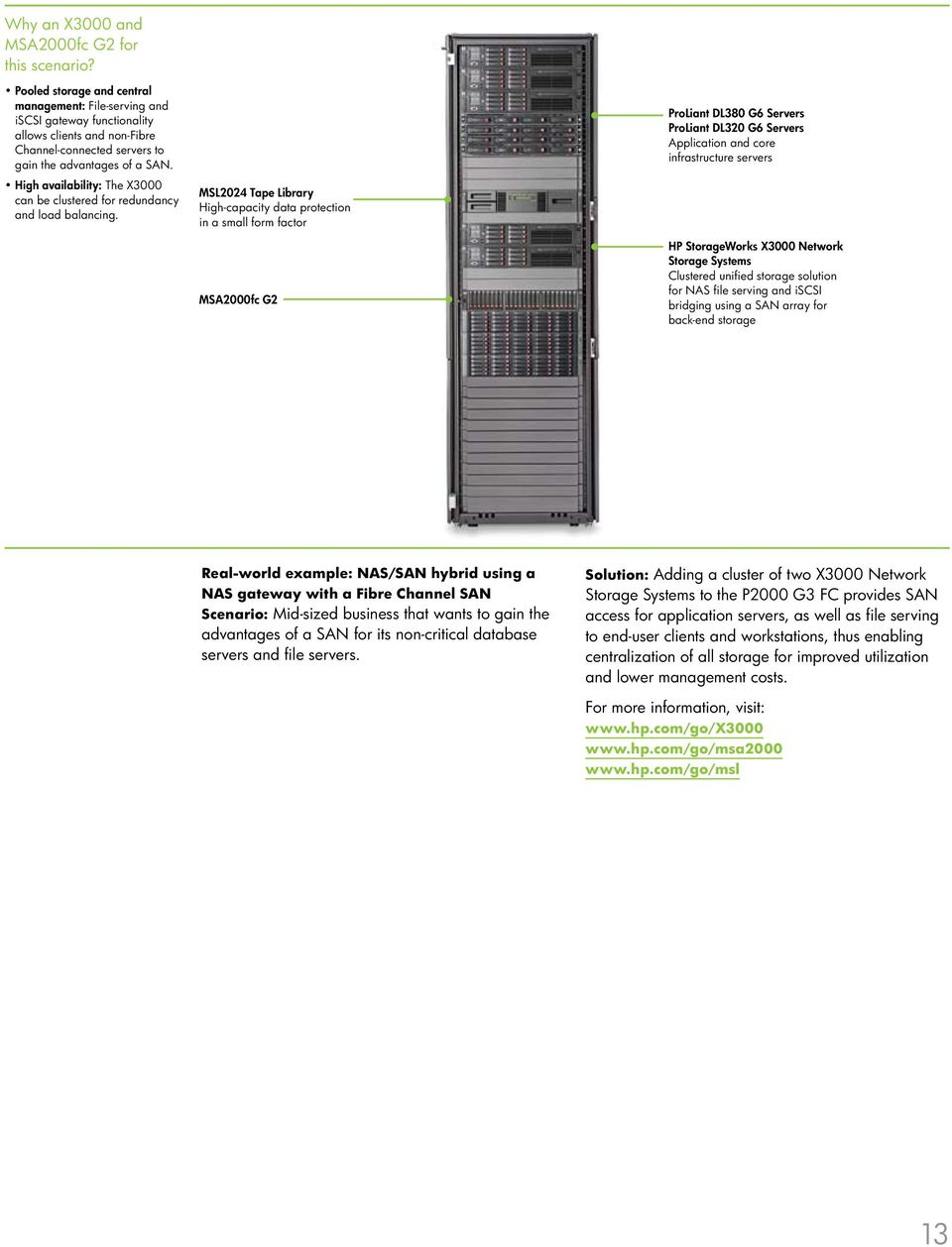 ProLiant DL380 G6 Servers ProLiant DL320 G6 Servers Application and core infrastructure servers High availability: The X3000 can be clustered for redundancy and load balancing.