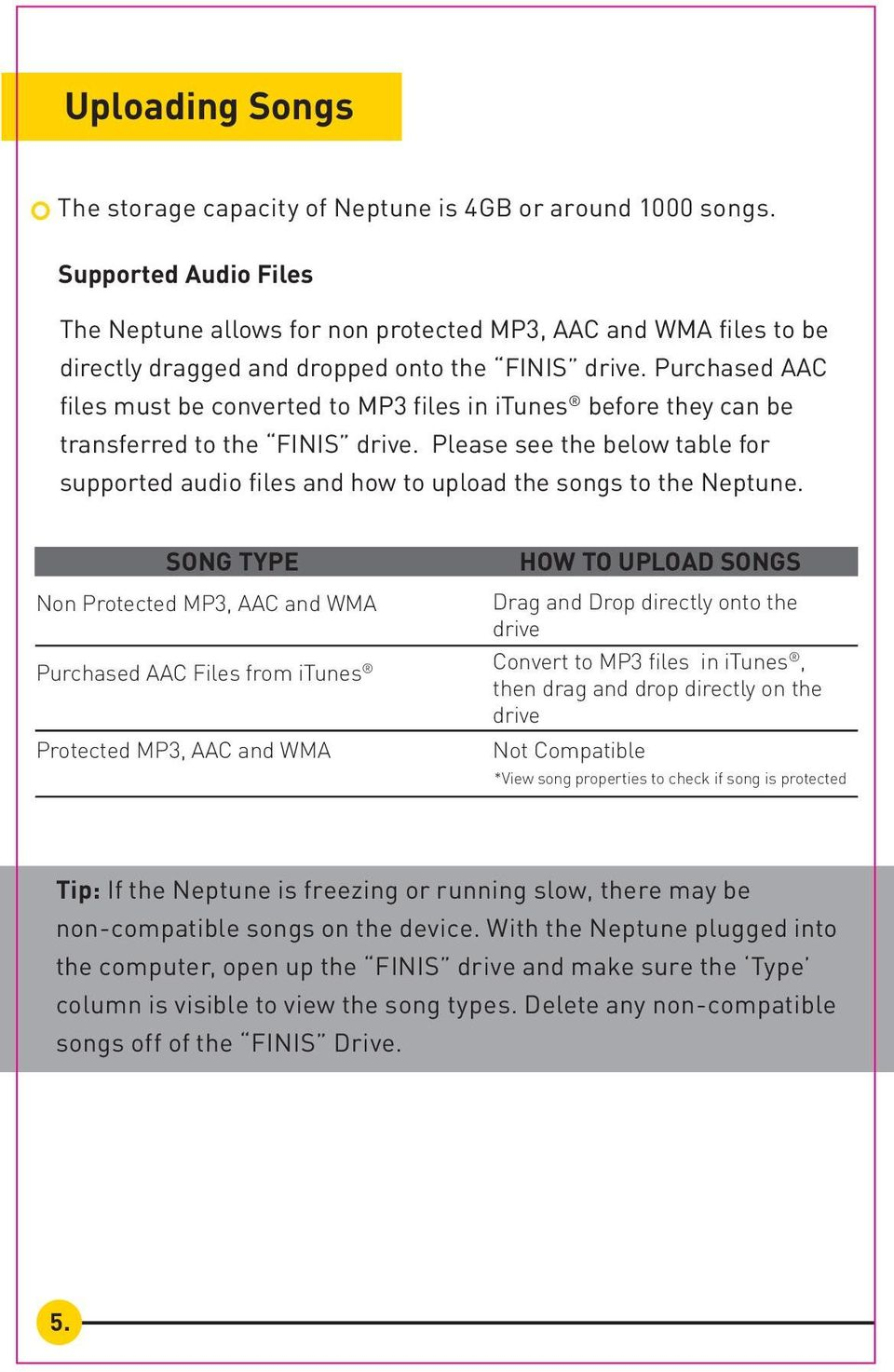 Purchased AAC files must be converted to MP3 files in itunes before they can be transferred to the FINIS drive.