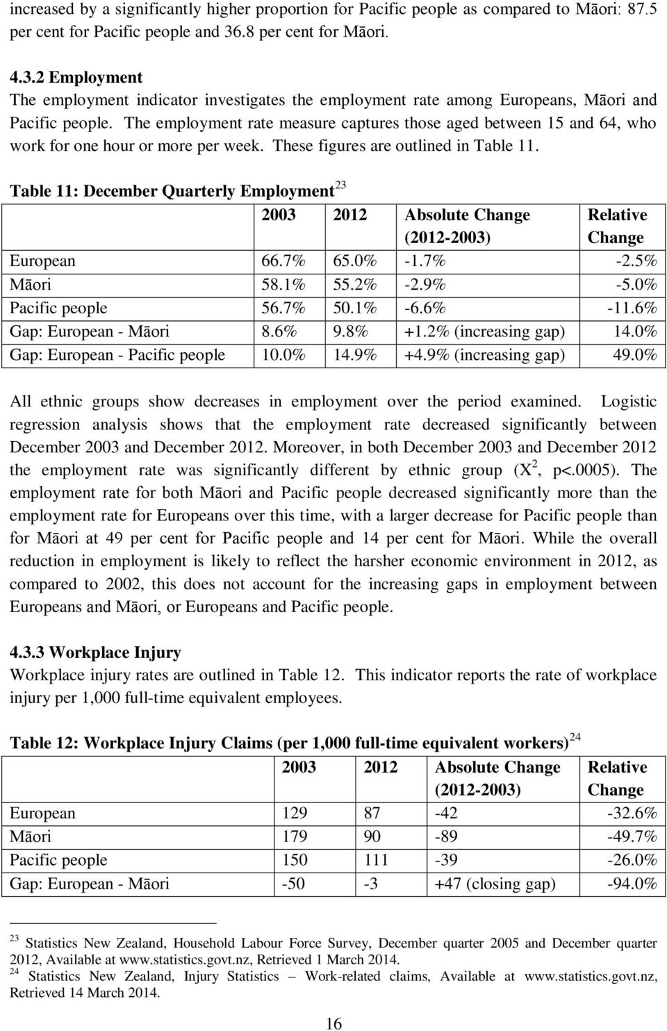 The employment rate measure captures those aged between 15 and 64, who work for one hour or more per week. These figures are outlined in Table 11.