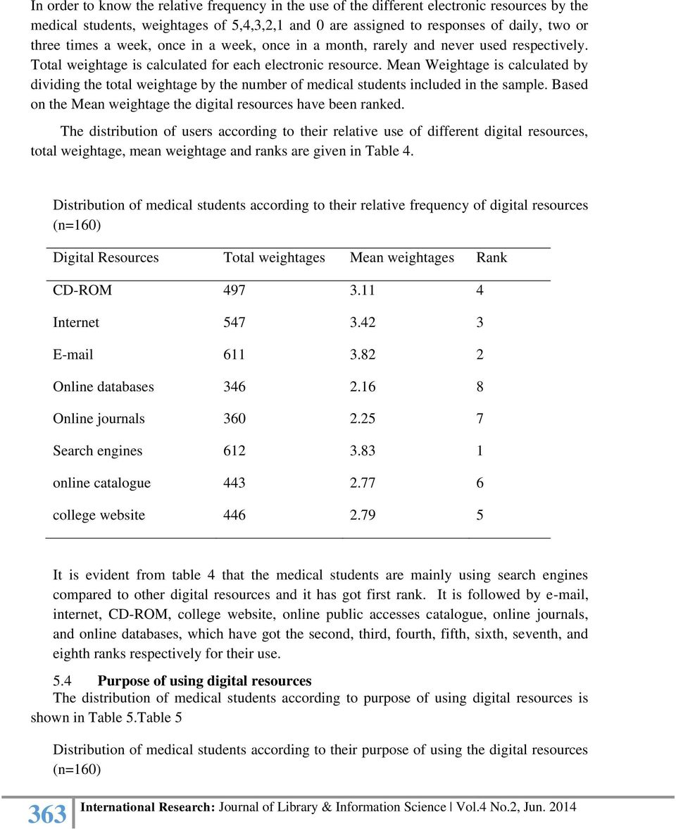 Mean Weightage is calculated by dividing the total weightage by the number of medical students included in the sample. Based on the Mean weightage the digital resources have been ranked.