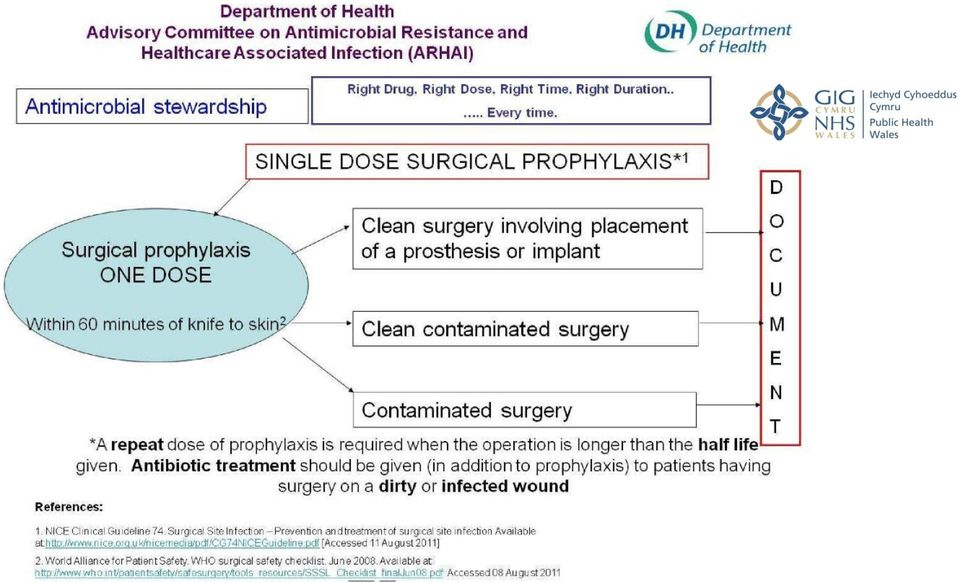 stewardship in hspitals shuld be based arund the principles
