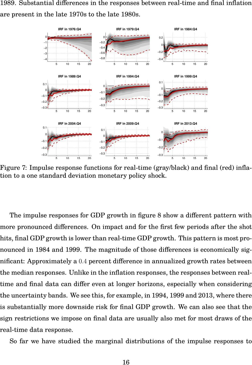 The impulse responses for GDP growth in figure 8 show a different pattern with more pronounced differences.