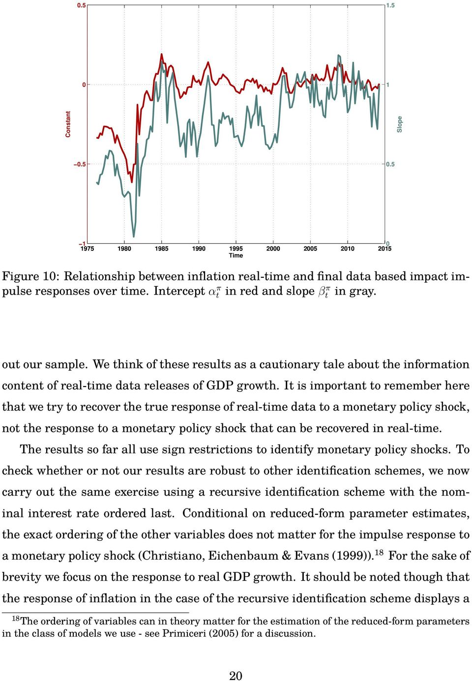 It is important to remember here that we try to recover the true response of real-time data to a monetary policy shock, not the response to a monetary policy shock that can be recovered in real-time.