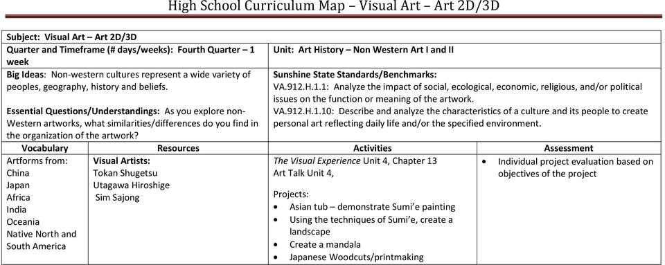 Artforms from: China Japan Africa India Oceania Native North and South America Unit: Art History Non Western Art I and II Sunshine State Standards/Benchmarks: VA.912