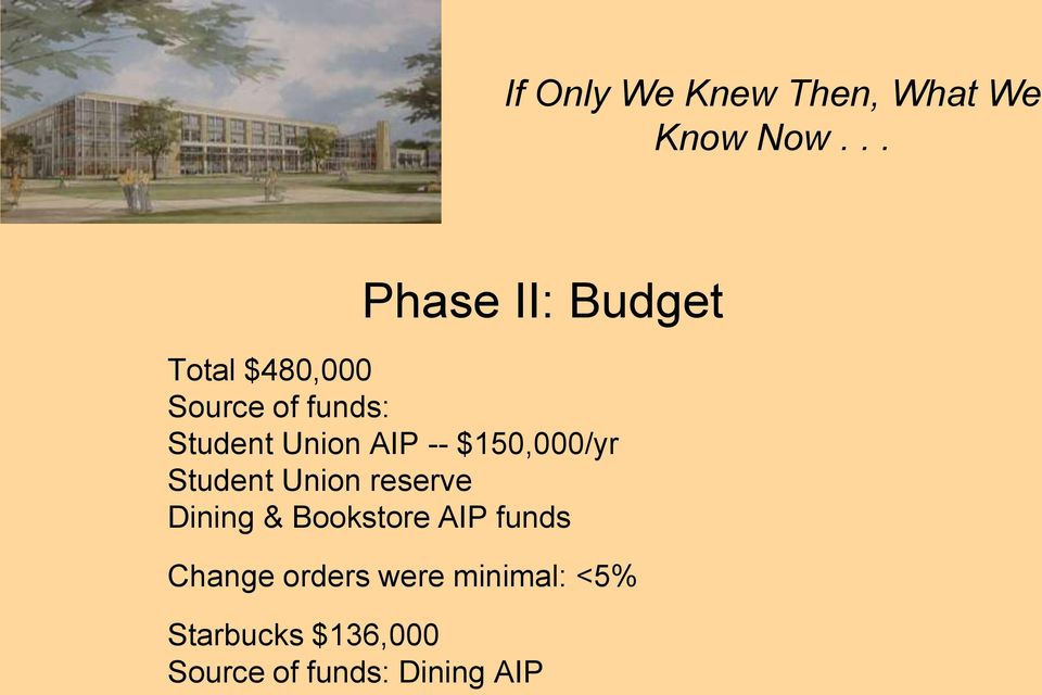reserve Dining & Bookstore AIP funds Change orders