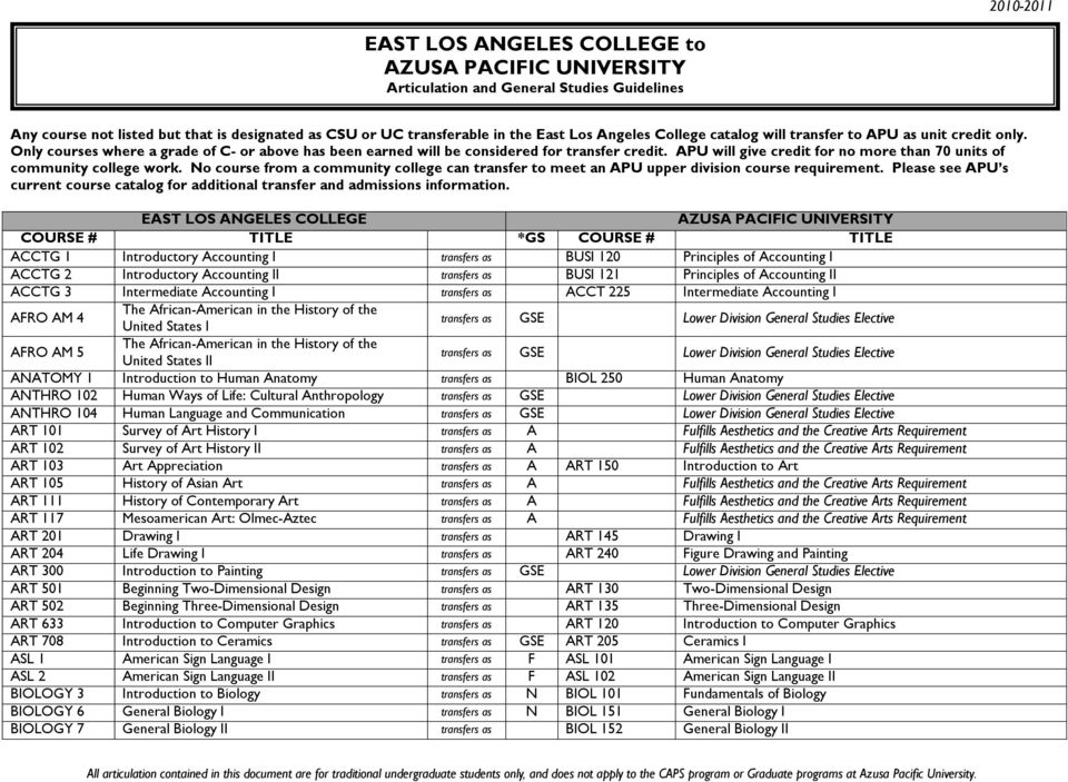 No course from a community college can transfer to meet an APU upper division course requirement. Please see APU s current course catalog for additional transfer and admissions information.