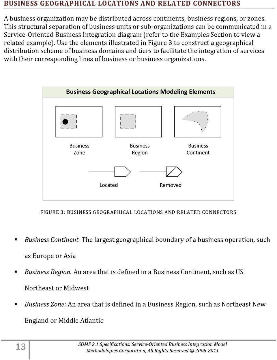 Use the elements illustrated in Figure 3 to construct a geographical distribution scheme of business domains and tiers to facilitate the integration of services with their corresponding lines of