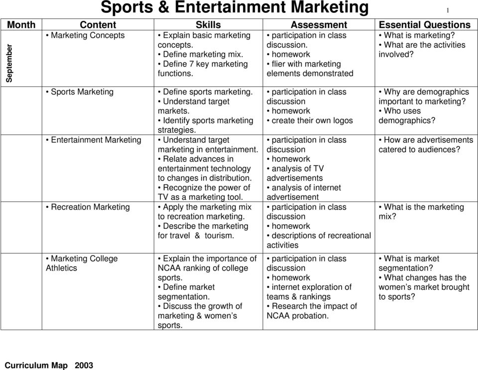 Understand target markets. Identify sports marketing strategies. Understand target marketing in entertainment. Relate advances in entertainment technology to changes in distribution.