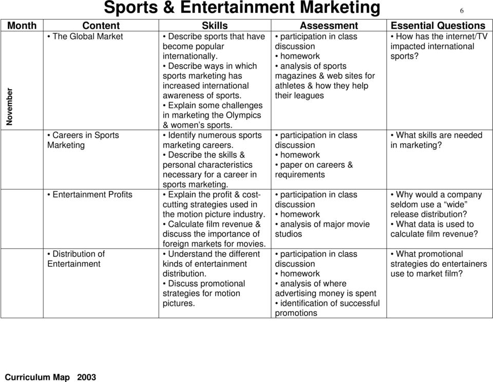 Describe ways in which analysis of sports sports marketing has magazines & web sites for increased international athletes & how they help awareness of their leagues Explain some challenges in
