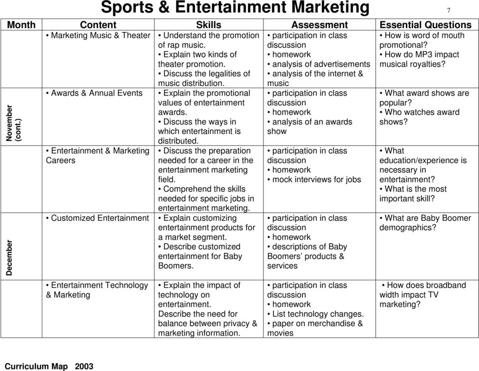 ) December Awards & Annual Events Entertainment & Marketing Careers Customized Entertainment Entertainment Technology & Marketing Explain the promotional values of entertainment awards.