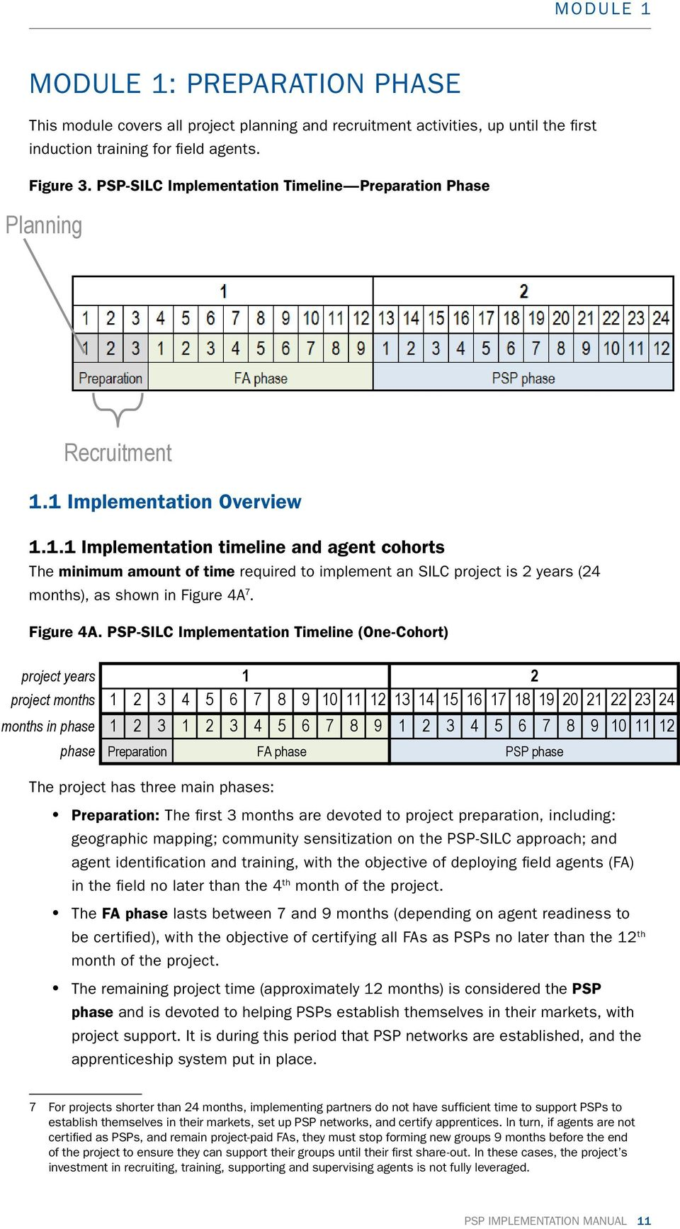 1 Implementation Overview 1.1.1 Implementation timeline and agent cohorts The minimum amount of time required to implement an SILC project is 2 years (24 months), as shown in Figure 4A