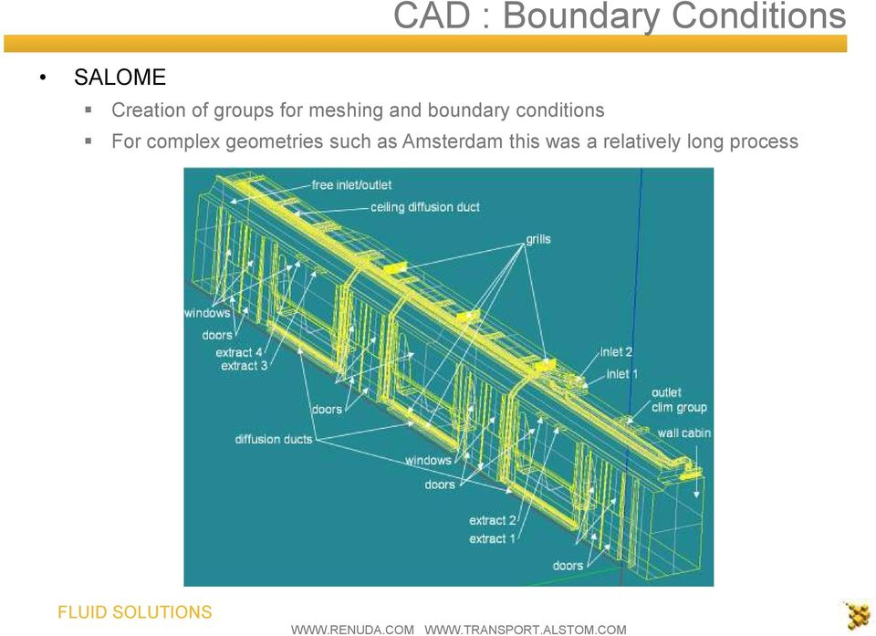 boundary conditions For complex