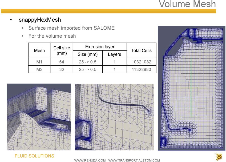 (mm) Extrusion layer Size (mm) Layers Total Cells