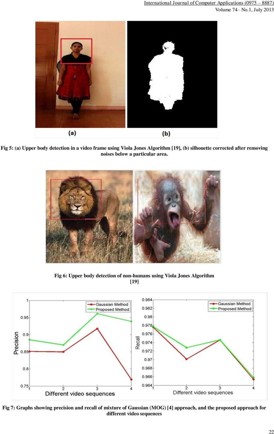Fig 6: Upper body detection of non-humans using Viola Jones Algorithm [19] Fig 7: Graphs