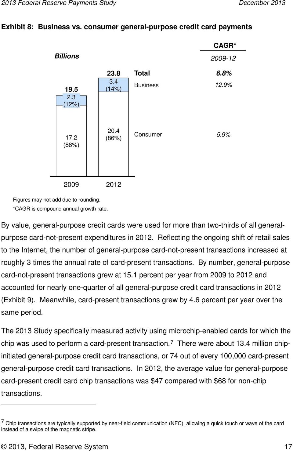 By value, general-purpose credit cards were used for more than two-thirds of all generalpurpose card-not-present expenditures in 2012.