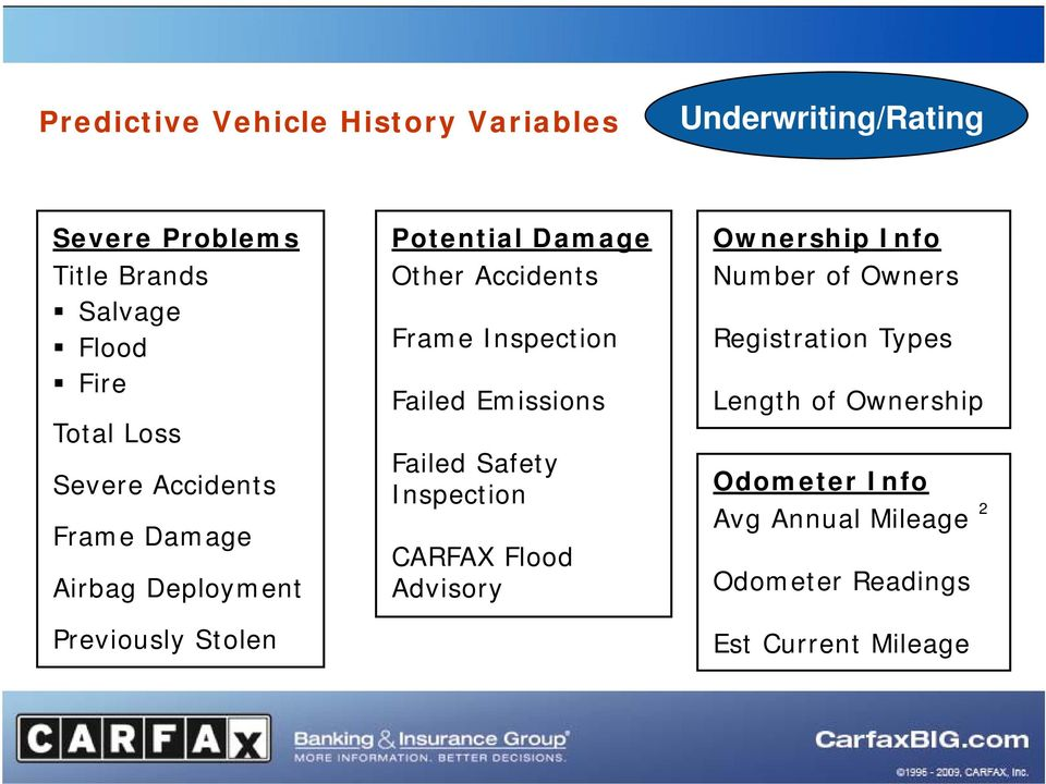 Other Accidents Frame Inspection Failed Emissions Failed Safety Inspection CARFAX Flood Advisory Ownership Info
